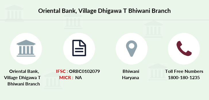 Oriental-bank-of-commerce Village-dhigawa-bhiwani branch