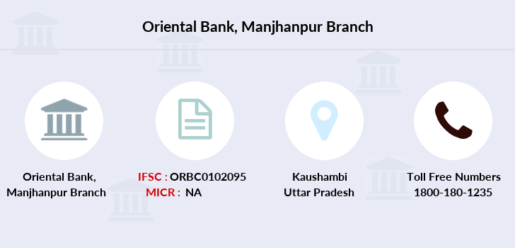 Oriental-bank-of-commerce Manjhanpur branch