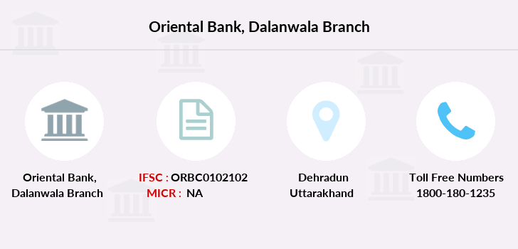 Oriental-bank-of-commerce Dalanwala branch