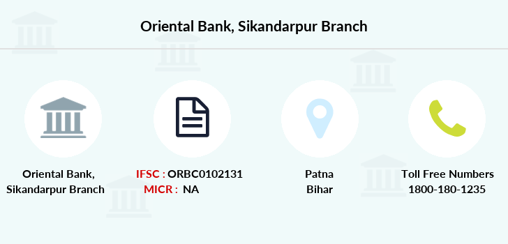 Oriental-bank-of-commerce Sikandarpur branch