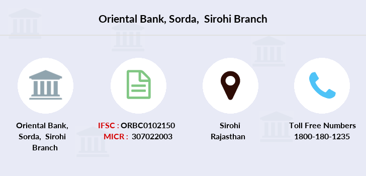 Oriental-bank-of-commerce Sorda-sirohi branch