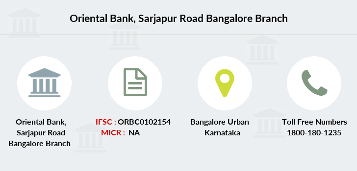Oriental-bank-of-commerce Sarjapur-road-bangalore branch