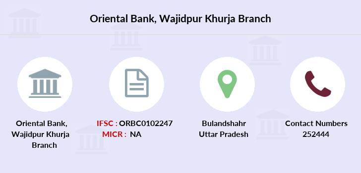Oriental-bank-of-commerce Wajidpur-khurja branch