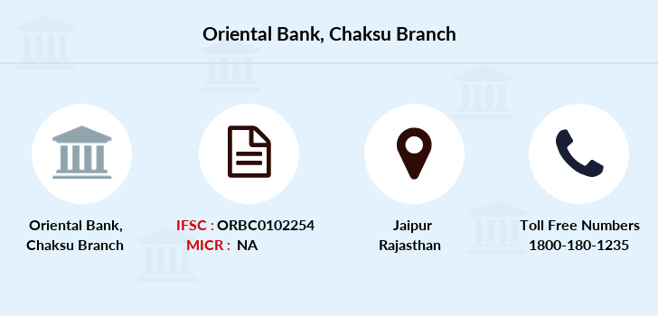 Oriental-bank-of-commerce Chaksu branch