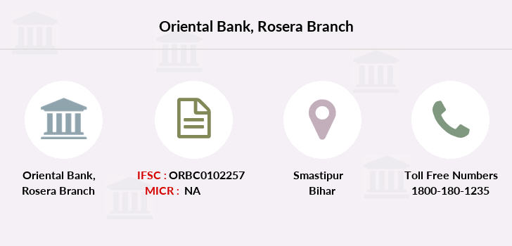 Oriental-bank-of-commerce Rosera branch