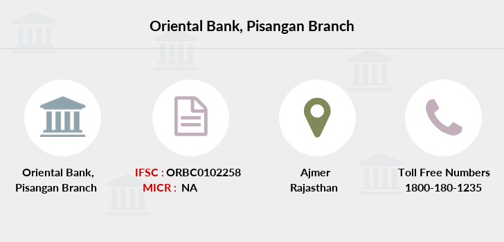 Oriental-bank-of-commerce Pisangan branch