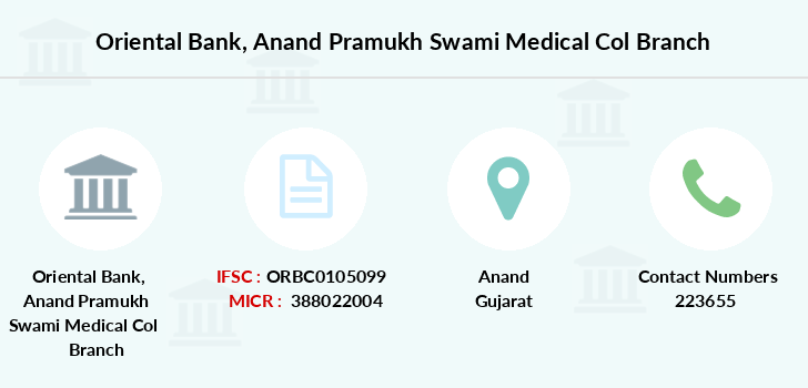 Oriental-bank-of-commerce Anand-pramukh-swami-medical-col branch