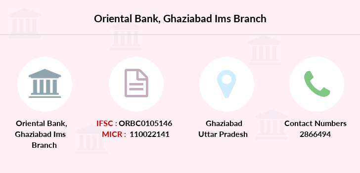 Oriental-bank-of-commerce Ghaziabad-ims branch
