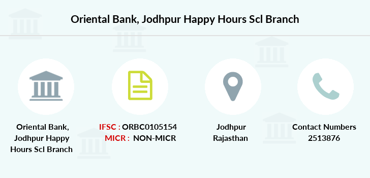 Oriental-bank-of-commerce Jodhpur-happy-hours-scl branch