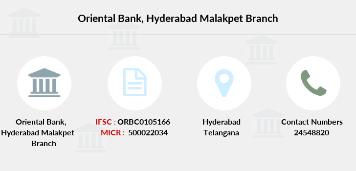 Oriental-bank-of-commerce Hyderabad-malakpet branch