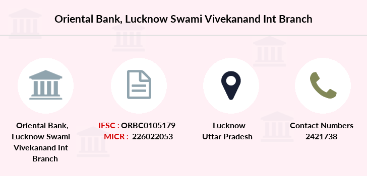 Oriental-bank-of-commerce Lucknow-swami-vivekanand-int branch