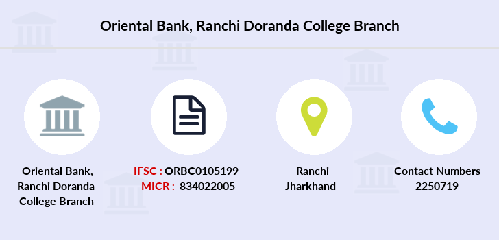 Oriental-bank-of-commerce Ranchi-doranda-college branch