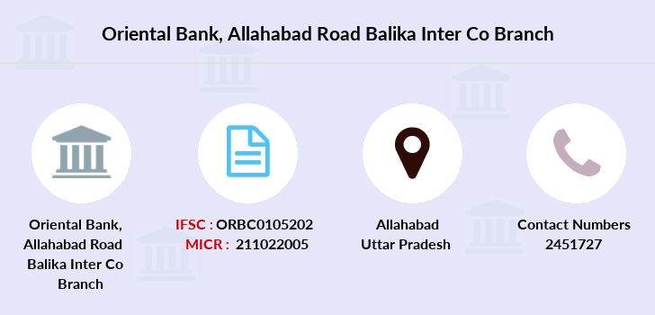 Oriental-bank-of-commerce Allahabad-road-balika-inter-co branch