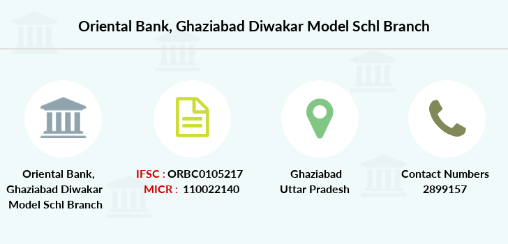Oriental-bank-of-commerce Ghaziabad-diwakar-model-schl branch