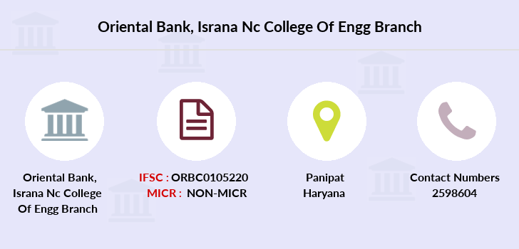 Oriental-bank-of-commerce Israna-nc-college-of-engg branch