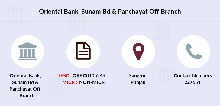 Oriental-bank-of-commerce Sunam-bd-panchayat-off branch