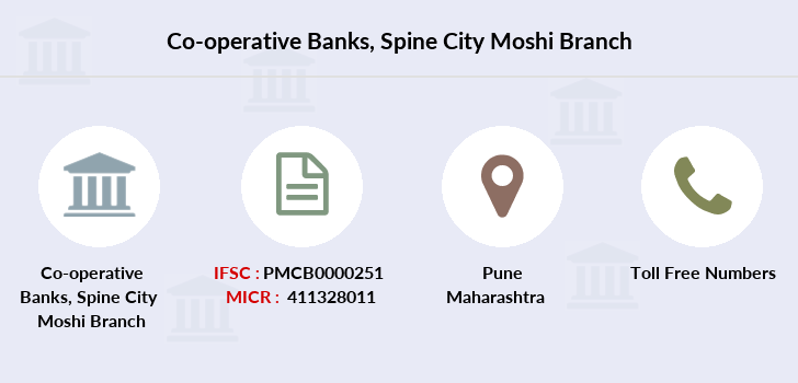 Co-operative-banks Spine-city-moshi branch