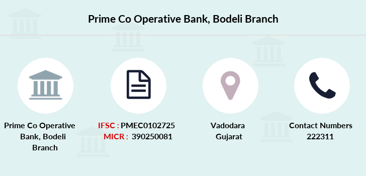Prime-co-operative-bank Bodeli branch