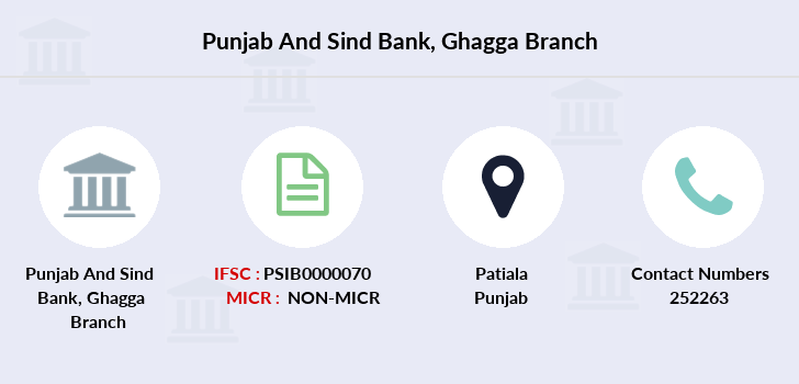 Punjab-and-sind-bank Ghagga branch