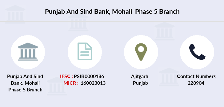 Punjab-and-sind-bank Mohali-phase-5 branch