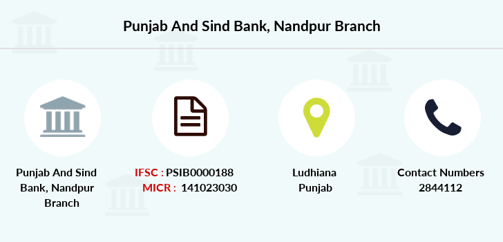 Punjab-and-sind-bank Nandpur branch