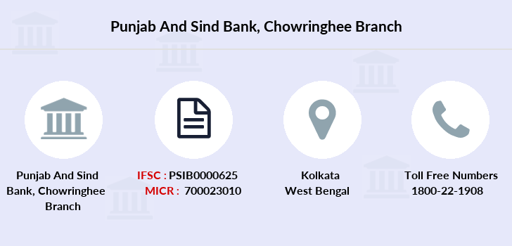 Punjab-and-sind-bank Chowringhee branch