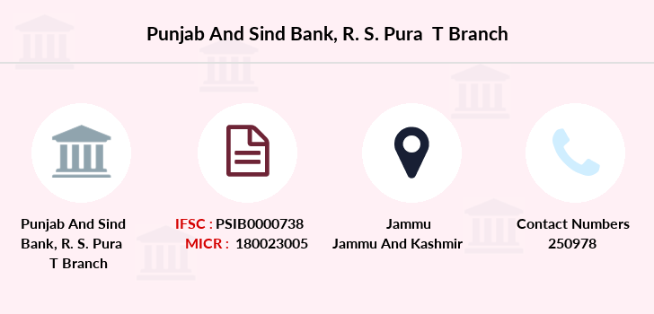 Punjab-and-sind-bank R-s-pura-t branch
