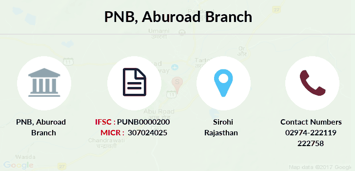Punjab-national-bank Aburoad branch