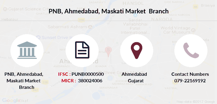 Punjab-national-bank Ahmedabad-maskati-market branch
