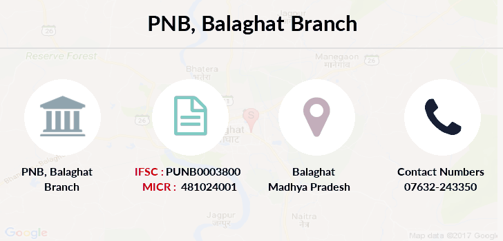 Punjab-national-bank Balaghat branch