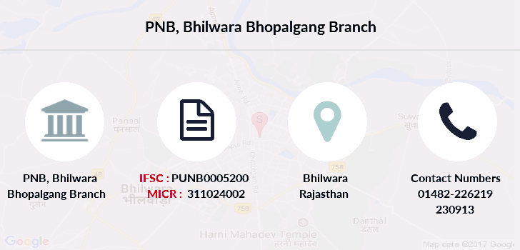 Punjab-national-bank Bhilwara-bhopalgang branch