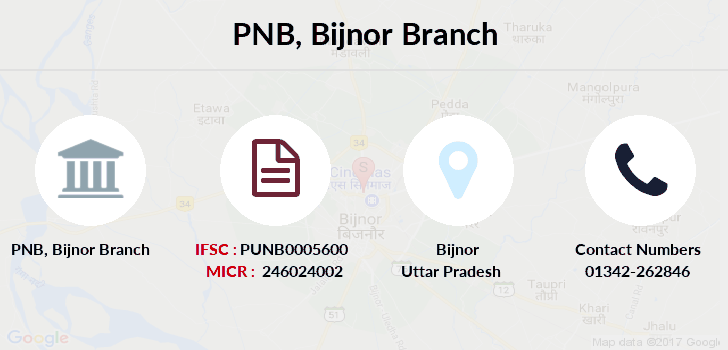 Punjab-national-bank Bijnor branch