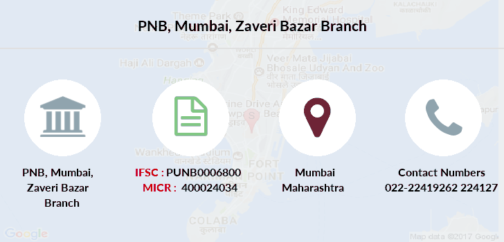 Punjab-national-bank Mumbai-zaveri-bazar branch