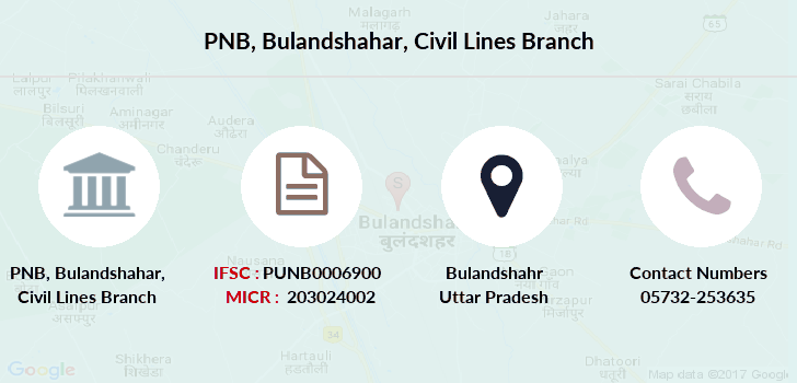 Punjab-national-bank Bulandshahar-civil-lines branch