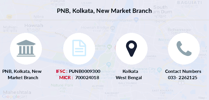 Punjab-national-bank Kolkata-new-market branch