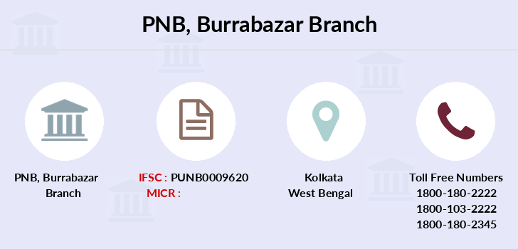 Punjab-national-bank Burrabazar branch