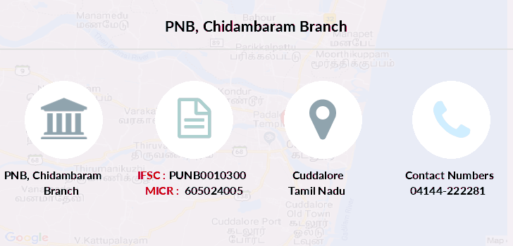 Punjab-national-bank Chidambaram branch
