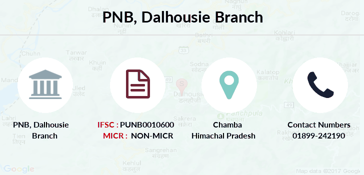 Punjab-national-bank Dalhousie branch