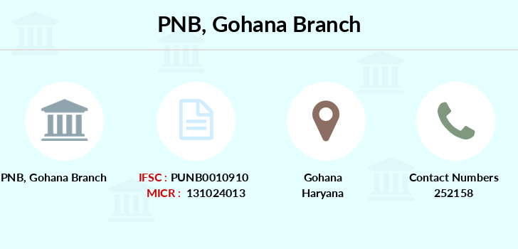 Punjab-national-bank Gohana branch