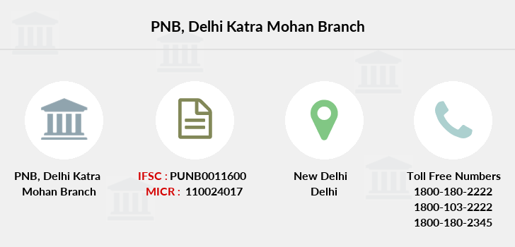Punjab-national-bank Delhi-katra-mohan branch