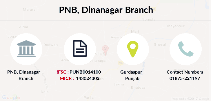 Punjab-national-bank Dinanagar branch