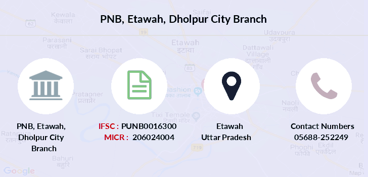 Punjab-national-bank Etawah-dholpur-city branch