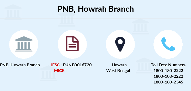 Punjab-national-bank Howrah branch
