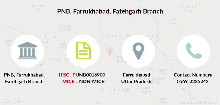 Punjab-national-bank Farrukhabad-fatehgarh branch