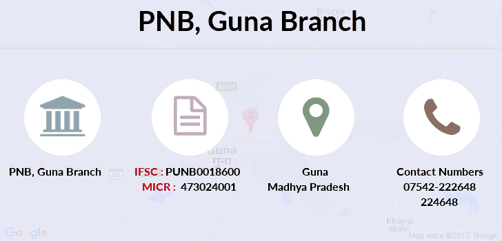 Punjab-national-bank Guna branch