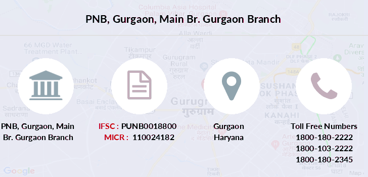 Punjab-national-bank Gurgaon-main-br-gurgaon branch