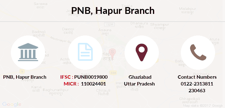 Punjab-national-bank Hapur branch