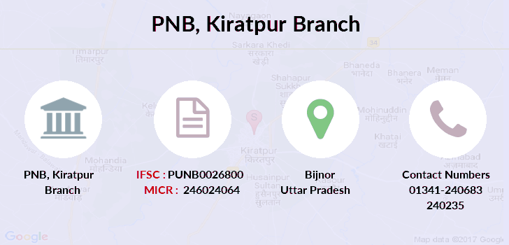 Punjab-national-bank Kiratpur branch