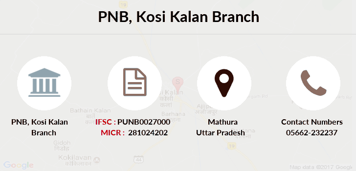 Punjab-national-bank Kosi-kalan branch