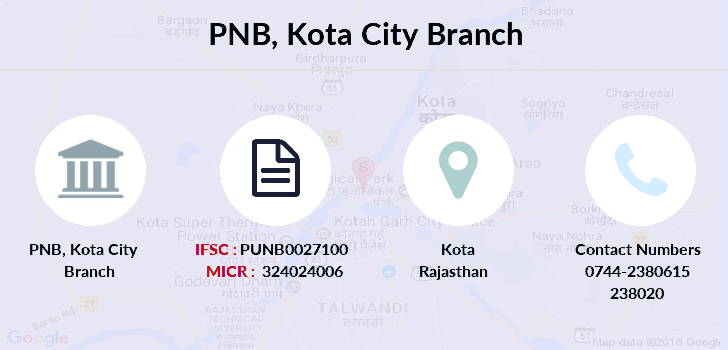 Punjab-national-bank Kota-city branch